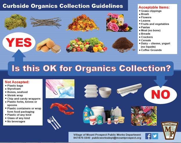 Organics Sticker
